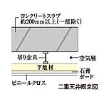 上階の床下と天井の間に空気層を設置。ここに配管・配線を敷設しメンテナンス性に配慮しました。