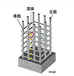 コンクリートの拘束性を高める帯筋に粘り強い溶接閉鎖型フープを採用し、地震時の主筋のたわみを防止します。