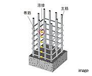 コンクリートの拘束性を高める帯筋に、粘り強い溶接閉鎖型フープを採用し、地震時の主筋のたわみを防止します。