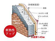 外壁は、コンクリートに鉄筋を配して硬質ウレタンフォームを吹き付け、その上にプラスターボードを張った構造で、断熱性を高めています。