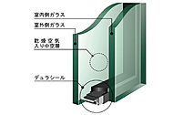 アルミサッシに防音性や遮光性に優れたペアガラスを採用することで結露の発生を抑えます。また、サッシ自体も遮音性能が高く、室内を快適に保ちます。