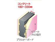 気兼ねなく暮らせるように、特に隣戸と接する戸境壁には十分な厚さを確保。高い遮音性を実現しています。