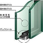 アルミサッシに防音性や遮光性に優れたペアガラスを採用することで結露の発生を抑えます。遮音性能をアップしたサッシを使用。室内を快適に保ちます。