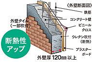 外壁は、コンクリートに鉄筋を配し、硬質ウレタンフォームを吹き付け、その上にプラスターボードを張り、より断熱性を高める構造としました。