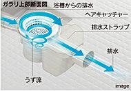 排水する時に、排水口内に渦を発生させて毛髪やヌメリなどをキレイに洗浄。
