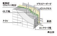 外壁のコンクリート厚を約180mm(一部約150mm)確保し、耐久性や断熱性の向上に努めました。