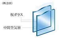 2枚のガラスの間に空気層を設け、高い断熱性を発揮し省エネにも貢献します。