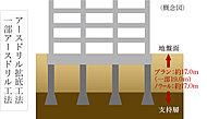 建物安全性、安定性を高めるためにアースドリル拡底工法を使用。先端の杭径が大きく、安定した支持力を得られます。