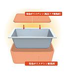 発泡ポリスチレン断熱材で浴槽を包み、専用の組み蓋(フック付)を使用することによって、高い保温効果を発揮。