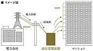 電力会社と高圧受電契約をむすび、料金単価差を利用することによって割安な電気を利用できる仕組みです。