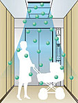 除菌、脱臭効果のある「ナノイー」をかご内に放出し、清潔な空間を保ちます。