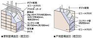 外壁・戸境壁は、縦・横ともに鉄筋を2列に組み上げたダブル配筋を採用。シングル配筋に比べて壁厚が増すなど、より強度がアップします。