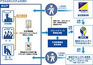 共用部から専有部まで24時間体制でオンライン監視する長谷工コミュニティ独自の「アウル24システム」を導入しました。