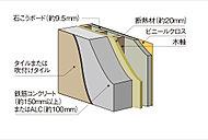 屋外と室内を隔てる外壁はALC(軽量気泡コンクリートパネル)板を採用。音のプライバシーを守り、耐久性を高める構造となっています。