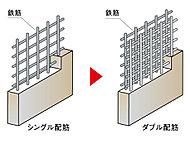 主要な耐力壁は、コンクリート内の鉄筋を二重に組む「ダブル配筋」を採用しています。一般的なシングル配筋に比べ、耐震性・耐久性を高めています。
