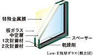 断熱性能(冬場の室温の保存)や、遮熱性能(夏場の太陽熱を遮熱)が期待できます。