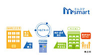 「エムスマ」はマンション毎にまとめて電力を購入し、廉価な料金で提供するサービスです。※小売電力事業者を任意に選ぶことはできません。