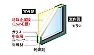 ※Low-E複層ガラスの使用場所及び仕様については係員にお尋ねください。※透明ガラスの場合、Low-E膜が室内側になります。