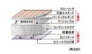 空間内に設備配管・配線を行うことにより、配管等のメンテナンス性が向上。将来のリフォームにも対応しやすいシステム。※スラブ厚と仕様については部位により異なりますので、詳しくは設計図書でお確かめください