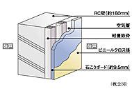 隣り合う住戸を仕切るとともに耐震壁となる戸境壁は、コンクリート厚で約180mmです。