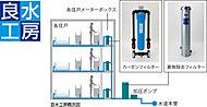 セントラル型浄水システムで二重にろ過することにより、水道水に含まれるミネラル分を残しながら、不純物や体に有害な化学物質等を低減。※異物除去フィルター交換費用は管理費に含まれます。