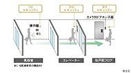 共用部の風除室とエレベーターの2ヶ所にロックの解錠が必要なオートロックを採用。さらに専用部の各住戸前インターホンで音声とモニターの映像により来客者を確認し、防犯性を高めています。