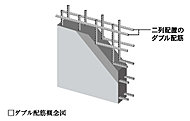 戸境壁は、縦・横ともに鉄筋を2列に組み上げたダブル配筋としています。シングル配筋に比べて高い構造強度を実現し、耐震性を高めています。