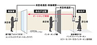 エントランスの来訪者を映像と音声の両方で確認してからドアの解錠を行う、カラーモニター付きインターホンを完備。