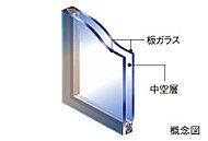 2枚のガラス間に乾燥空気層を設置することで断熱性を向上。冬場などに起こる不快な結露も軽減します。
