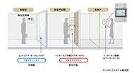 風除室にはオートロックを設置しました。鍵によって解錠するか、各住戸内の入居者が解錠しなければエントランス内に侵入できないシステムです。