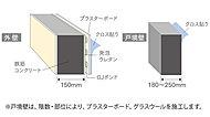 外壁は高い耐久性を発揮する鉄筋コンクリート構造。