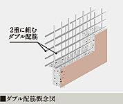 耐力壁は、鉄筋を格子状に2重に組むダブル配筋としています。シングル配筋に比べて高い強度と耐久性を実現し、強度を確保しています。