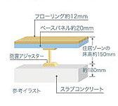 将来、躯体を壊さずに配管・配緑の移動、取り替えができる高度な遮音性を誇る、乾式二重床スラブ固定型を配置。