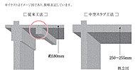 各層間の床を支えるスラブには、小梁を必要とせず広々とした空間を実現する中空スラブ工法を採用。