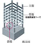 鉄筋コンクリート造の柱は、柱の主要部である主筋と、その主筋を囲むように巻き付ける帯筋からなり、柱の耐震性を高める骨格がつくられます。