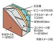 外部に接する壁はコンクリート厚一部約180㎜を確保。