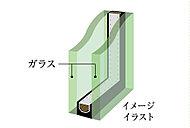開口部には2枚のガラスの間に空気層を設けた複層ガラスを採用。断熱性に優れ省エネルギー効率が高く、結露の発生も抑えます。
