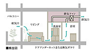 換気ファンにより室内の空気を強制的に排出。室外の新鮮な空気を取り込み、空気環境を常に快適に保ちます。(一部タイプは給気口なし)