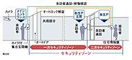 メインエントランスのセキュリティはカラーモニター付き集合玄関機で室内から来訪者の顔を確認して開錠するシステムとしました。
