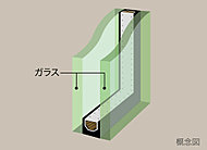 2枚の板ガラスの間に空気を封入することで断熱性を高めた複層ガラスを採用。冷気の進入を防ぐ効果や、室内の温度を保つ保温効果もあり、高い省エネ効果が期待できます。