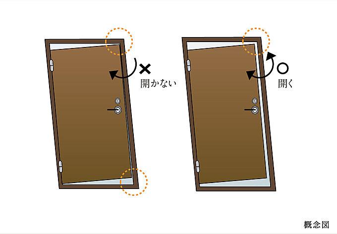 耐震玄関ドア枠