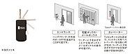 お買物の帰りなど、荷物が多い時などにとても便利です。※連動箇所により認証範囲が異なります。 ※ハンズフリー対応は、エントランス、宅配ボックス、エレベーター乗り場のみとなります。