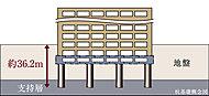 基礎は建物を支える上で最も大切なものです。「オープンレジデンシア代々木上原」では、建物の構造で基礎部の設計において杭を固い支持層まで埋設して建物を支えています。
