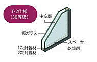 道路に面する開口部サッシは中間層を確保し、T-2仕様(30等級)相当のペアガラスを作用しています。(一部除く)