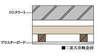 天井は二重天井を採用。直天井に比べ将来的なリフォームへの対応や配管等の更新性に配慮しています。