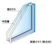 断熱性を高める空気層を2枚ガラスの間に設け、冷暖房効果を上げるとともに結露の発生も抑えます。
