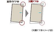 玄関ドアの枠と扉の間に隙間を設けた、対震枠の玄関ドアを採用。地震の揺れによりドア枠が歪んでしまっても、扉が開かなくなるという事態を軽減します