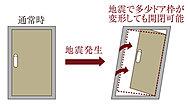 住戸玄関ドアと枠の間に適切なクリアランスが確保され、地震時でもドアの開閉を可能にしています(概念図)