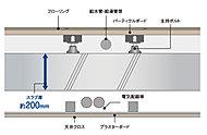 各住戸間のスラブ厚は約200mmとし、その上に軽量衝撃音の性能に優れた置床を施してフローリング仕上げとしました。※水廻りなどを除きます。