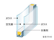 開口部には板ガラスと板ガラスの間に空気層を設けた2枚ガラスの複層ガラスを設置。冷暖房効率の高い、快適な居住空間を創造できるうえ、結露も抑制。
